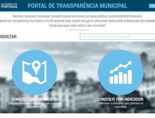 O Portal da Transparência Municipal