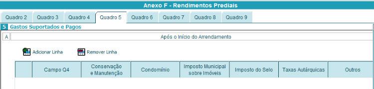 Anexo F - Quadro 5A