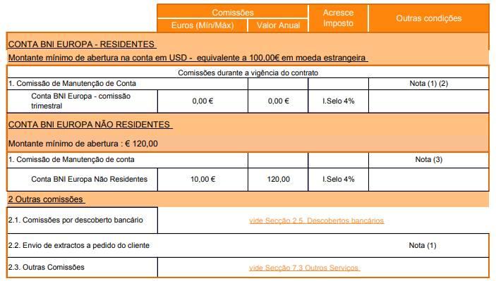 Banco BNI Europa sem comissões de manutenção