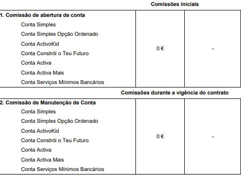 Banco sem comissões ActivoBank