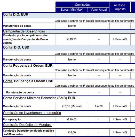 banco atlântico europa Banco sem comissões de manutenção de conta